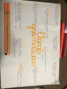Português #classesgramaticais #portugues #portuguesbasico #vestibular #enem #estudos #mapamental Mental Map, Learn Brazilian Portuguese, Portuguese Lessons, Study Organization, Studyblr, Study Notes, Student Life, Vocabulary, Geek Stuff