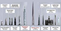 Kingdom Tower, el edificio más alto del mundo