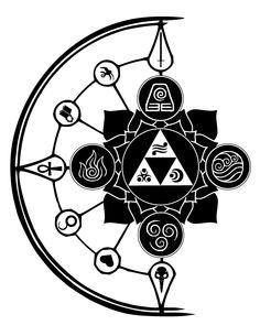 avatar the last airbender arrow tattoo - Google Search