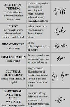 writing analyser