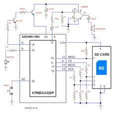 SD/SDHC card sound recorder