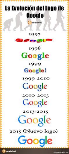 Evolución de logo de Google #infografia #infographic #marketing