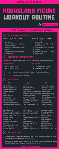 Hourglass figure workout plan & 12 week advanced hourglass workout plan for women Source by dr_workout The post Hourglass figure workout plan appeared first on Roisin Health Fitness. Mental Health Articles, Health And Fitness Articles, Health Fitness, Fitness Women, Fitness Wear, Woman Fitness, Workout Plan Gym, Workout Challenge, Workout Fitness