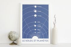 LOVE this Double Merrick - Planets Screenprint. And where do you get a moon globe? Vintage Prints, Vintage Posters, Vintage Style, Moon Globe, Solar System Poster, Watch This Space, Graphic Prints, Surfboard, Geometry