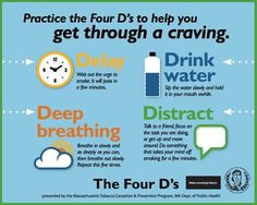 Quitting is hard. Use the Four D's to help you get through your day without having to smoke!