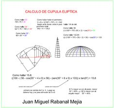 caldereria Calculo de cúpula eliptica Metal Lathe Tools, Dome Structure, Stained Glass Patterns, Metal Crafts, Autocad, Metal Working, Math, Dome House, Tattoo