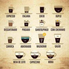Tipos de cafés em Portugal. Faltam alguns, como a Bica = expresso.