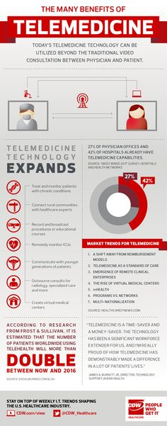 Top Benefits of Telemedicine: Connecting rural communities with health care experts, monitoring chronic conditions and other benefits of telemedicine Quantified Self, Home Health, Health Care, Health Advice, Urgent Care, Medical Technology, Thats The Way, Marketing, Computer Science