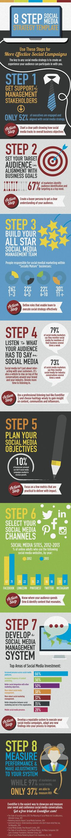 8 Step Social Media Marketing Strategy:  Having a social media marketing plan isn't just about creating a Facebook page or Twitter profile and automating your company updates. There's much more to it if you really want to make the most out of social media when it comes to effectively promoting your products or services.