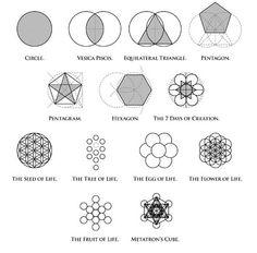 sacred geometry - Google 検索