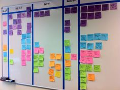 Kanban is a trendy task management tool. Scrum Board, Visual Management, Office Management, Business Notes, Innovation Lab, Instructional Design, Planning, Business Inspiration, Office Organization