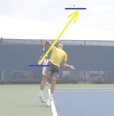 How To Hit Up On The Serve