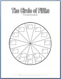 Basic black and white circle of fifths worksheet you can print for free.
