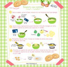 Les beignets aux pommes I C-MonEtiquette - Fashion Bolts Apple Fritter Recipes, Apple Recipes, Fun Recipes, Kids Cooking Recipes, Fun Cooking, No Cook Meals, Kids Meals, Cooks Illustrated Recipes, Apple Fritters