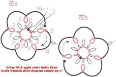 88 curated Tatting Patterns - Doilies ideas by ...