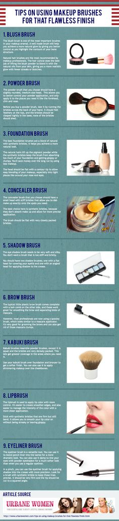 Tips On Using Makeup Brushes For That Flawless Finish [Infographic]