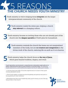5 Reasons The Church Needs Youth Ministry | Youth Specialties | All about youth ministry.
