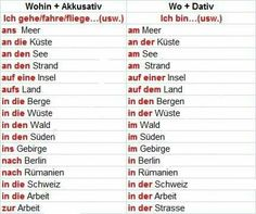 Study German, German English, German Grammar, German Words, Deutsch A2, German Resources, Deutsch Language, Learning Languages Tips, Germany Language