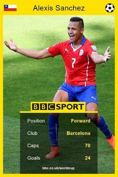 Chile's Alexis Sanchez