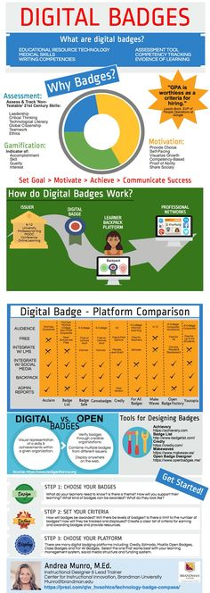 Digital Badging: everything you need to know to get started