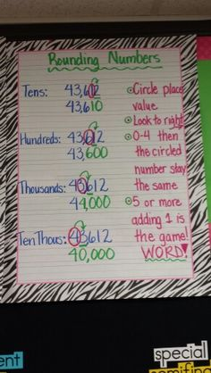 Rounding anchor chart. (Corrected version!)