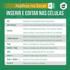 Microsoft Excel, Microsoft Office, Excel Macros, Status Code, Software, E Words, Study Notes, Data Science, Social Marketing