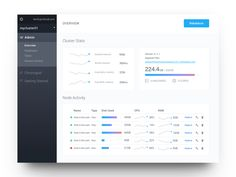 Enterprise Dashboard designed by Ash Adamson 🌺. Connect with them on Dribbble; Dashboard Interface, Web Dashboard, Ui Web, Dashboard Design, User Interface Design, Ui Ux Design, Logo Design, Print Design, Admin Panel