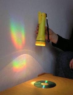 Teoria de la llum i el color