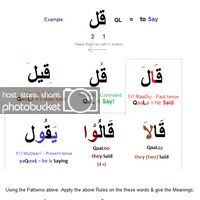 Letter N Words, Past Tense, Learning Arabic, Cool Websites, How To Apply, Lettering, Islam, Sayings, Reading