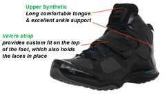Ankle Support Tennis Shoes - This doesn't necessarily mean that all shoes are acceptable for the sport of tennis. Zumba Shoes, Dance Shoes, Velcro Straps, Hiking Boots, Sneakers Nike, Ankle, Tennis, Places, Women