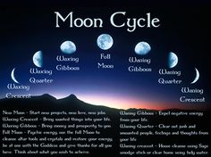 The Moons cycle. The moon is seen as the ultimate feminine, The Goddess. This is because the cycles correspond with the menstrual cycle of that of a female happening once every month, also the Moon controls the tides of the seas and oceans the blood of the Earth. Every Moon cycle the Moon will go through a waxing and a waning period. On the waxing phase we ask for good to come into our lives. When the Moon is waning we expel negative from our lives.