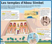 Les temples d'Abou Simbel - Le Petit Quotidien, le seul site d'information quotidienne pour les 6-10 ans !