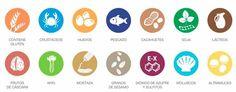 Intolerancias y alergias: Sulfitos. Son un derivado del azufre, se usan como conservante, antioxidante, antimicrobiano en alimentos y produc. farma. Para prevenir oxidación de aceites, grasas, conservar el color de los alimentos, prolongar su frescura. Alimentos y bebidas con cantidad de sulfitos supere concentración de 10 mg/kg–10mg/l, deben advertirlo en la etiqueta. Hay diferentes tipos, se identifican con los siguientes n°: E220, E221, E222 E223, E224, E225, E226, E227 o E228.