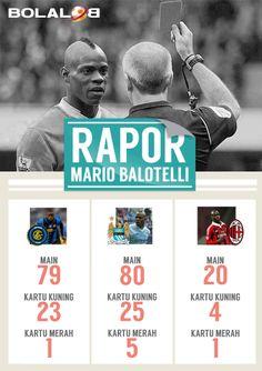 Balotelli achievehment