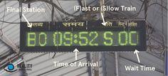Platform Sign Explained