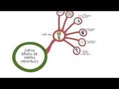 Curso de Mapas mentales: 12 - Aplicaciones profesionales - YouTube