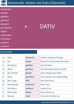 Liste der kostenlosen messaging-dating-sites