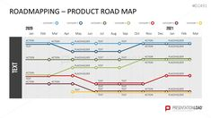 Powerpoint Roadmap Template  Devmsthve    Template