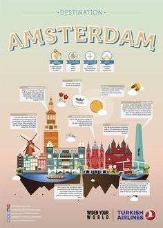 Amsterdam, City illustration, THY, Turkish Airlines, City guide