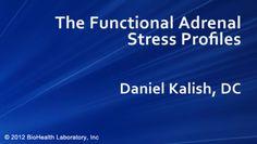 BioHealth Adrenal Stress Testing - Dan Kalish, DC