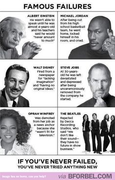 b for bel: Even THESE Successful People have Failed...