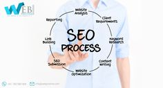 #‎SEO‬ without content is like an ice cream cone without the ice cream.