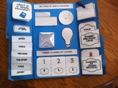Simple Machines Lapbook and Foldables Fourth Grade Science, Elementary Science, Middle School Science, Science Classroom, Teaching Science, Science For Kids, Science Education, Earth Science, Classroom Ideas