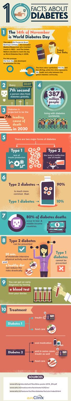10 Facts About Diabetes #Infographic #Diabetes