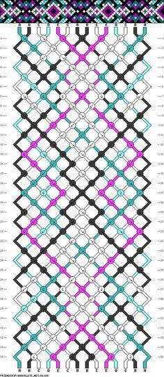 Formes geometrique