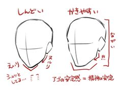 Body Drawing Tutorial, Manga Drawing Tutorials, Drawing Tips, Anatomy Sketches, Anatomy Drawing, Anatomy Art, Body Reference Drawing, Art Reference Poses, Digital Painting Tutorials