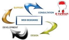 itparivar is a design company.