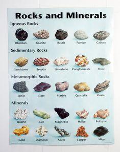 Vintage Geology Wall Chart Rocks & Minerals by HoofAndAntler