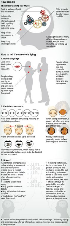 INFOGRAPHIC Deception detection: how to tell if someone is lying -Body Language - Linguistics - Criminology- Criminal Psychology Forensic Psychology, Forensic Science, Psychology Facts, Langage Non Verbal, Pseudo Science, E Mc2, Human Behavior, The More You Know, Social Work