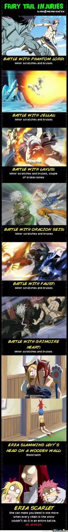 Zeref. A scratch. Ended with a punch that didn't even turn him into E.N.D ... Yeah I'm still salty about that